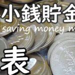SUB#6【発表】年間約300万貯金する主婦の小銭貯金How to save money /性格別に合った貯金方法を添えて